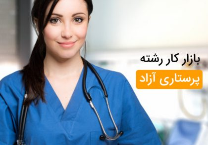 free Nursing job Market